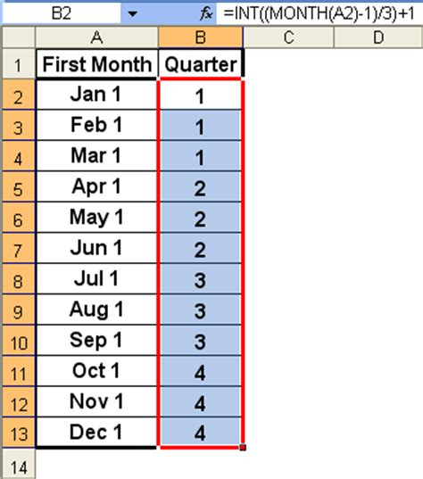 Business Quarters Tom S Tutorials For Excel Calculating A Month S Fiscal