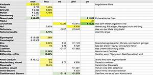 Mieteinnahmen Steuer Rechner : mieteinnahmen rechner excel h user immobilien bau ~ Lizthompson.info Haus und Dekorationen