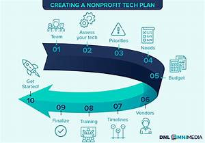 Create Your Nonprofit Technology Plan  The 10 Step Guide