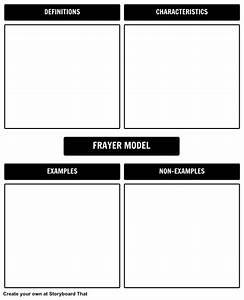Graphic Organizers On Storyboard That