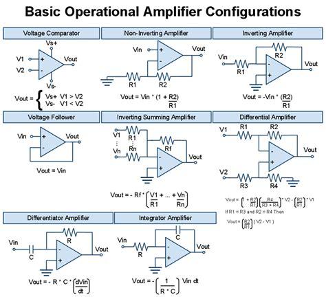 Basic Amp Configurations Electronics Pinterest