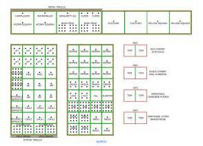 layout the gumshoe gardener