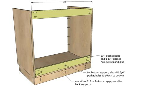 how to build kitchen cabinets step by step diy projects kitchen cabinet sink base 36 full overlay