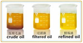 Oil Types Pictures