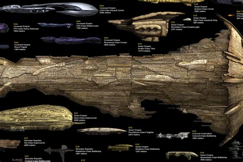 Star Wars Awesome Pictures Science Fiction Spaceship Size Chart The Coolector