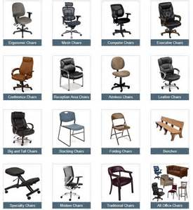 Types Of Chairs Images by Types Of Chairs With Regard To Comfortable Real Estate