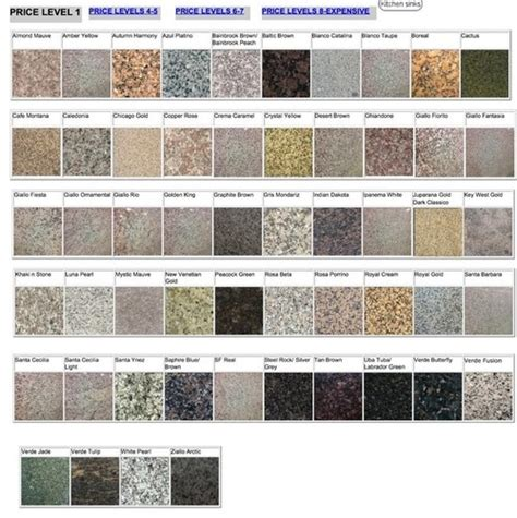 Level 1 Granite Countertop Colors by Help With Countertop 2 Choices