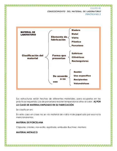 los materiales de laboratorio monografias organica 1 practica 2 conocimiento material de