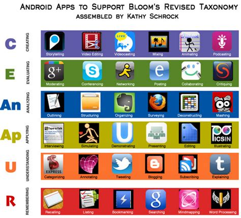 apps for android great blooms taxonomy apps for both android and web 2 0