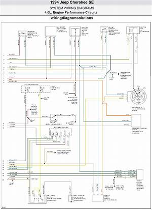 2000 Jeep Grand Cherokee Laredo Radio Wiring Diagram 40388 Aivecchisaporilanciano It