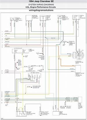 Jeep Cherokee Wiring Diagram 1993 26854 Archivolepe Es