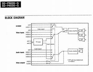 Projection 111 Wiring Diagram
