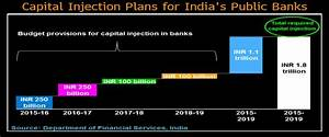 Impact of annual budget on Indian financials | Bloomberg ...