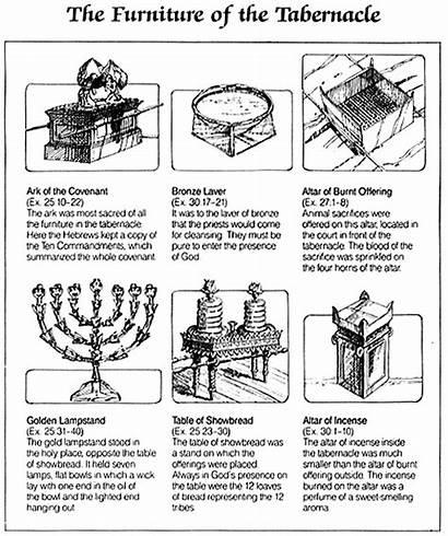 Tabernacle Diagram Moses Furniture Bible Printable Coloring