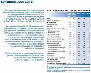 Assurance Prêt Immobilier Comparatif : taux assurance pret immobilier avril 2015 ~ Medecine-chirurgie-esthetiques.com Avis de Voitures