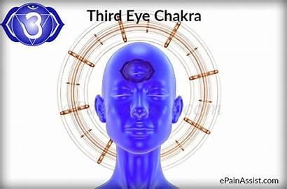 Chakra Third Eye Ajna Open Ways Epainassist