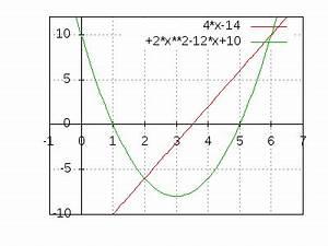 Quadratische Funktionen Berechnen : lineare und quadratische funktionen graphen ~ Themetempest.com Abrechnung