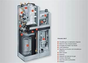 Fonctionnement Pile à Combustible : la pile combustible un chauffage producteur d 39 lectricit ~ Medecine-chirurgie-esthetiques.com Avis de Voitures