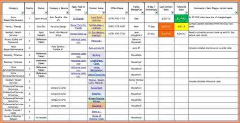 google spreadsheet project management template excel