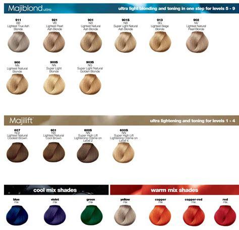 loreal majirel color chart hair ideas  cut color