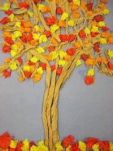 Bricolage Automne Primaire : arbre d 39 automne syksy puu arts visuels arbre automne cr ations d 39 automne et automne maternelle ~ Dode.kayakingforconservation.com Idées de Décoration