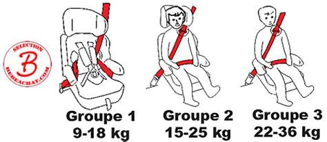 siege auto ceinture 2 points siège auto évolutif groupe 1 2 3 gris pour bébés de 9 kg à