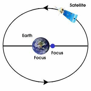 Satellite Applications for Geoscience Education