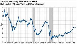Yield Curve Inversion Not What It Appears Knowledge