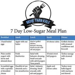 Printable Low Carb Diabetic Meal Plans