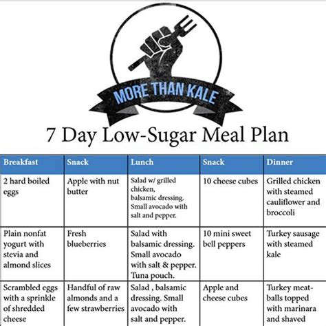 printable  day  sugar meal plan healthy life happy