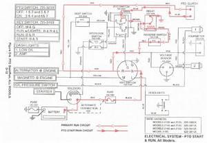 Wiring Diagram Of A Cub Cadet 2160 Pto Switch  U2013 Readingrat Net