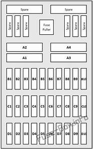 Fuse Box Diagram  U0026gt  Porsche 911  991 2   2017