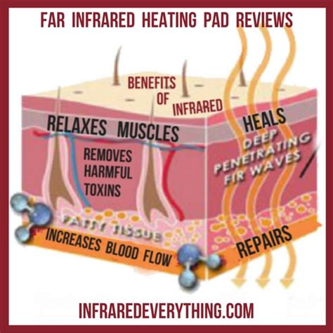 far infrared heating pad reviews