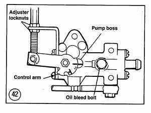 Oil Pump Flowing Too Much    - Arcticchat Com