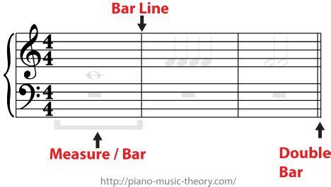 What are musical bar and time signature? 1000+ images about Piano Music Theory on Pinterest