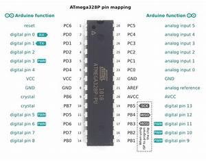 Atmega328p Pin Mapping
