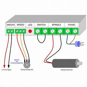 Hobbytronics  Cnc Milling Spindle Motor Air Cooled   Vfd
