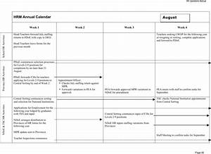 Download Hr Operations Manual Template For Free