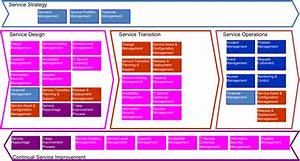 The gallery for --> Project Management Png