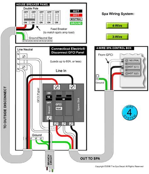 Amp Square Gfci Breaker Wiring Diagram Download