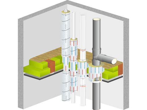 Brandabschottung Rohrleitungen In Holzdecken brandabschottung rohrleitungen in holzdecken