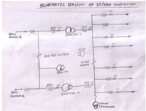additional annunciation system for 33 11kv substations