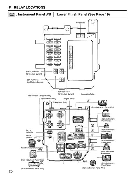 1998 Toyotum Avalon Wiring Diagram by I A 1998 Toyota Avalon Xls That Has A Electrical
