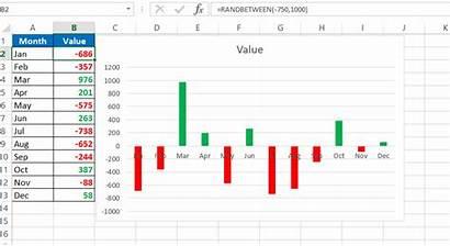 Excel Negative Chart Different Negatives Values Invert