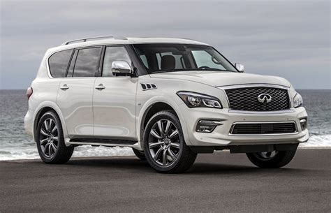 top rated  luxury suvs    quality jd