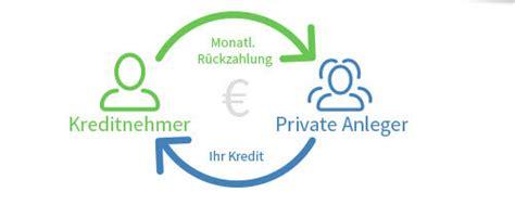 Svärta Hochbett Erfahrung by Wie Berechnet Kreditzinsen Wie Berechnet