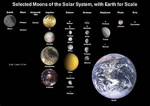 File:Moons of solar system v7.jpg - Wikimedia Commons