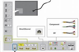 Samsung Hdtv Wiring Diagrams Samsung Tv Hookup Diagrams