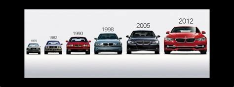 Bmw 3 Series Evolution how the bmw 3 series became what it is today bmw of