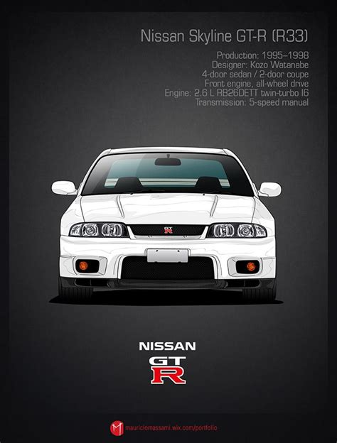 Gtr Generations Wallpaper by Nissan Skyline And Gtr History Poster 7 Icon Nissan